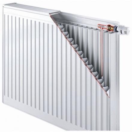 Радиатор стальной Buderus K-Profil 223001000
