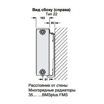 Радиатор стальной Buderus K-Profil 22500500