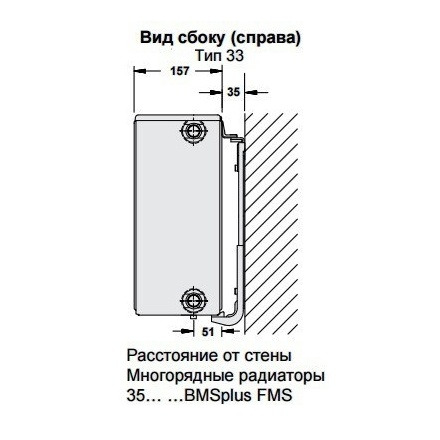 Радиатор стальной Buderus K-Profil 33300800