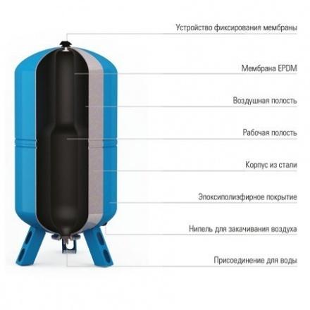 Бак мембранный для водоснабжения Wester WAV 8