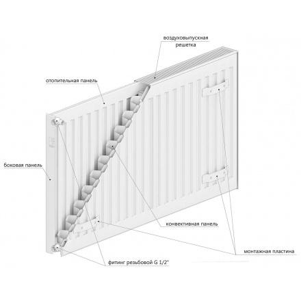 Радиатор стальной LEMAX Compact 225001200