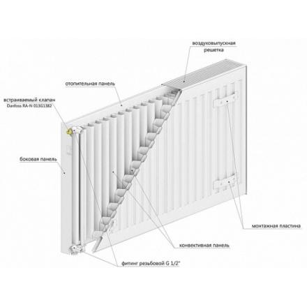 Радиатор стальной LEMAX Valve Compact 22500400