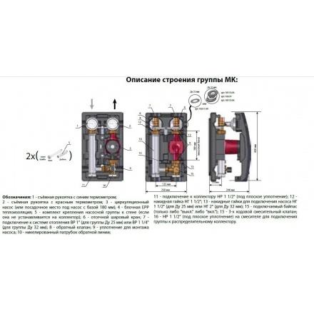 """Насосная группа Meibes MK 1"""" с трехходовым смесителем (c насосом) МЕ 66831.40"""