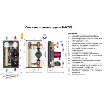 """Насосная группа Meibes D-MTVE 1"""" с ограничением температуры подающей линии (электронный термостат 20-80°C) 102.20.025.00"""