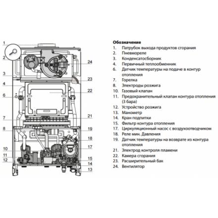 Котел Ariston CLAS X System 28 FF NG схема работы