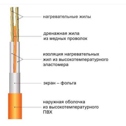 Нагревательный кабель WIRT LTD 10/200