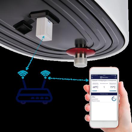 Модуль Electrolux ECH/WF-01 Smart Wi-Fi