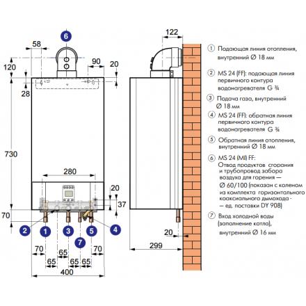 Газовый котел De Dietrich MS 24 MI FF