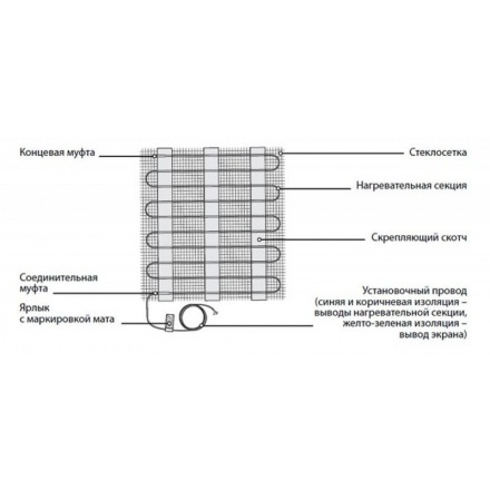 Нагревательный мат Комплект Warmstad WSM-680-4,50