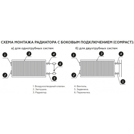 Стальной радиатор UTERM Compact 22*500*1400