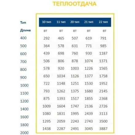 Стальной радиатор UTERM Compact 11 300 500