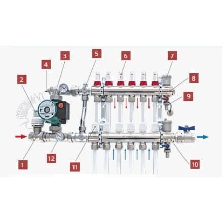"Коллекторная группа ProFactor 1""х3/4М (6)"