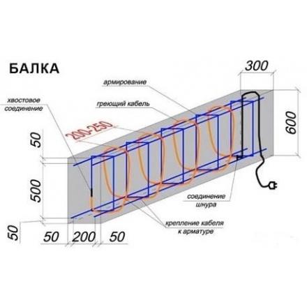 Кабель для прогрева бетона СТН КС (Б) 40-3