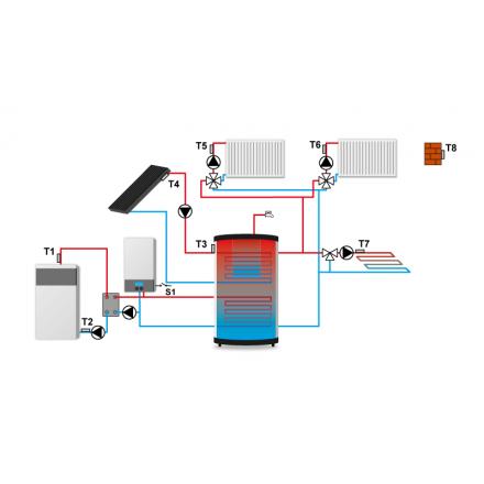 Контроллер Tech i-3