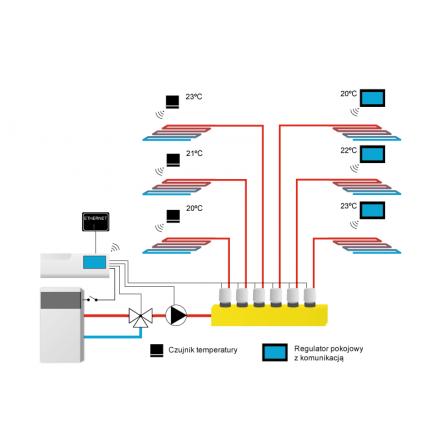 Монтажная планка Tech L-6