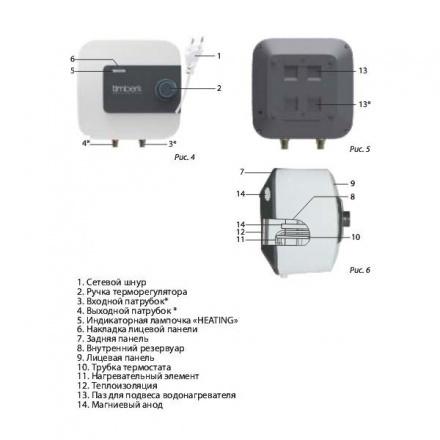 Накопительный водонагреватель Timberk SWH SE1 30 VU