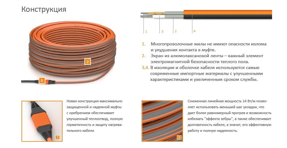конструкция нагревательного кабеля Теплолюкс