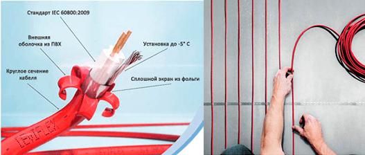 конструкция нагревательного кабеля DEVI