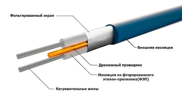 устройство нагревательного кабеля Теплый пол № 1