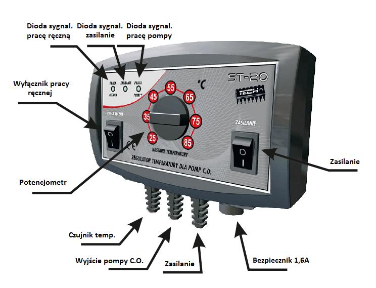 Контроллер Tech ST-20