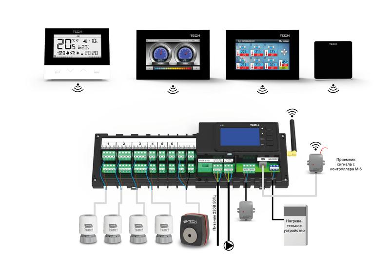 Контрольная панель Tech M-6
