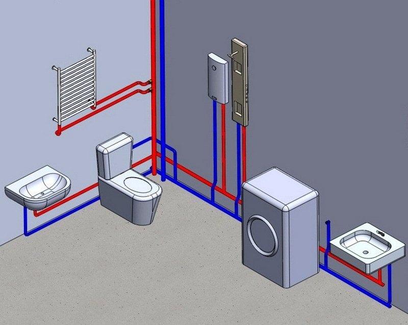 схема водоснабжение для частного дома