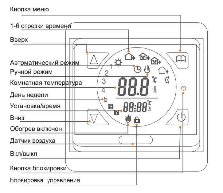 регулятор температуры особенности EASTEC E 91.716
