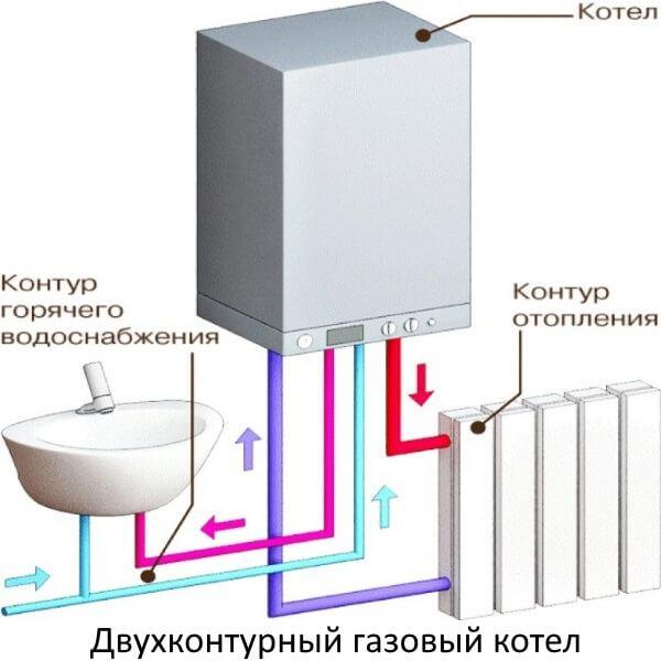 котел отопления